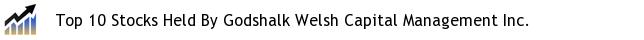 Top 10 Stocks Held By Godshalk Welsh Capital Management Inc.