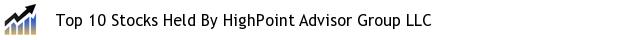 Top 10 Stocks Held By HighPoint Advisor Group LLC