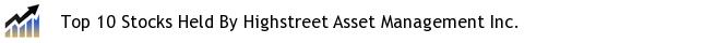 Top 10 Stocks Held By Highstreet Asset Management Inc.