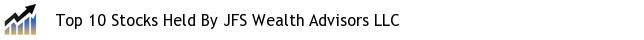 Top 10 Stocks Held By JFS Wealth Advisors LLC