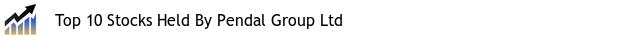 Top 10 Stocks Held By Pendal Group Ltd