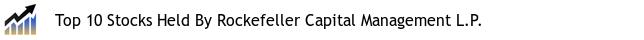 Top 10 Stocks Held By Rockefeller Capital Management L.P.