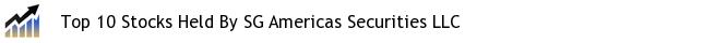 Top 10 Stocks Held By SG Americas Securities LLC