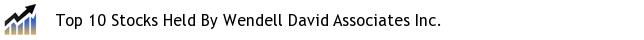 Top 10 Stocks Held By Wendell David Associates Inc.